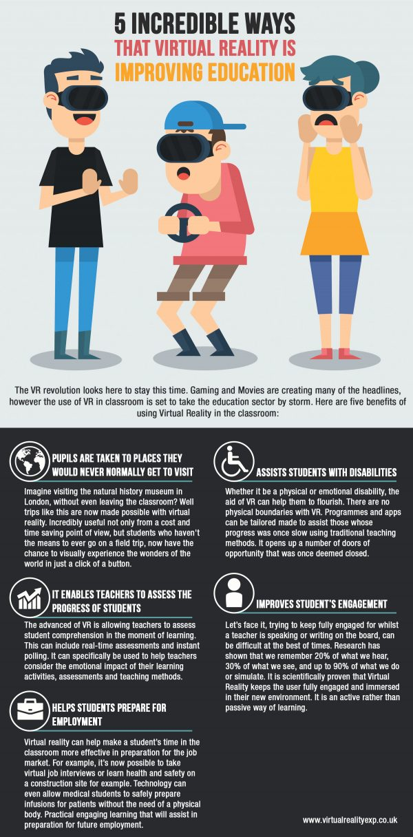virtual reality in education infographic